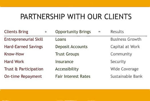 Opportunity's partnership model – the path to make a real impact on the lives of our clients.